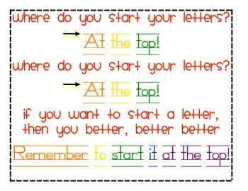 Miss Tribbettu0027s 1st Grade  How To Start A Letter